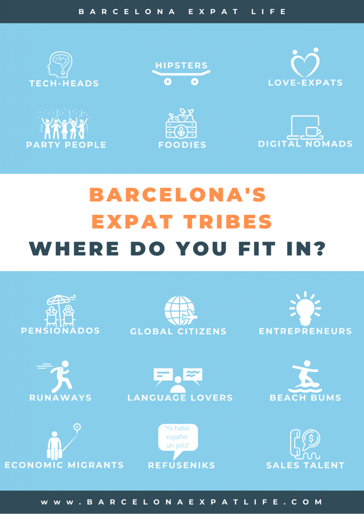 Barcelona's expat tribes, where do you fit in?